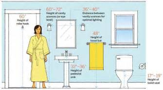 Bath numbers 64 important numbers every homeowner should know this