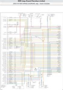 2005 jeep grand system wiring diagrams series schematic wiring diagrams solutions
