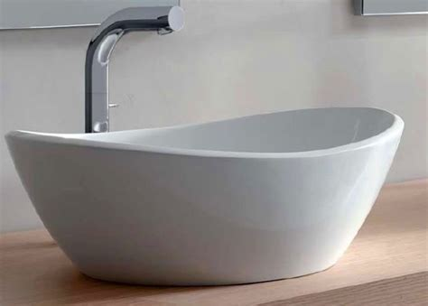 basins 187 pips