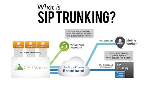 best sip providers choosing the best sip trunking provider fast customers