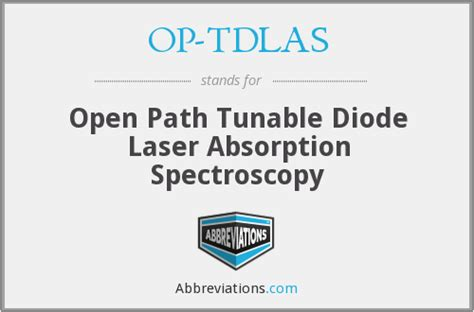 tunable diode laser absorption spectroscopy op tdlas open path tunable diode laser absorption spectroscopy