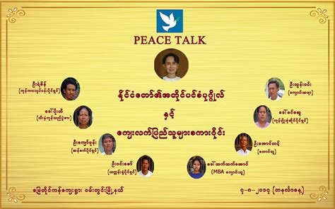 Mba In Mandalay by Live Broadcast Of State Counsellor S Peace Talk With Rural