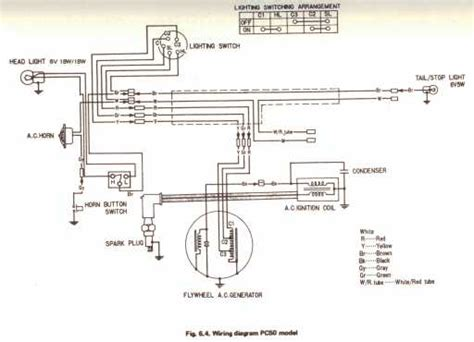 honda pc50 wiring schematic 4 stroke net all the data