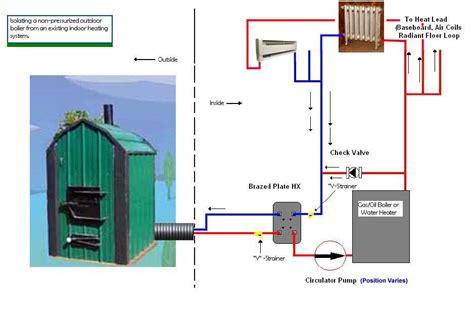 4 best images of boiler plumbing diagram boiler piping