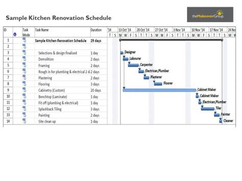 Kitchen Renovation Schedule Template