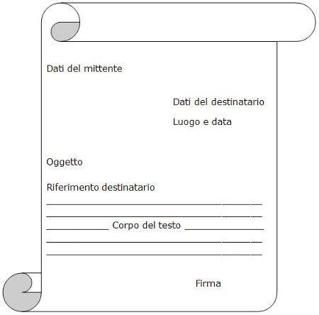 punto e virgola ufficio sta come scrivere una lettera di presentazione il di