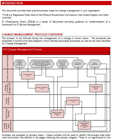 itil change management process template itil change management toolkit