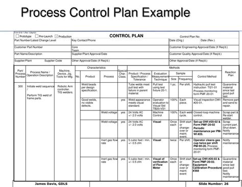 control plan pictures to pin on pinterest pinsdaddy