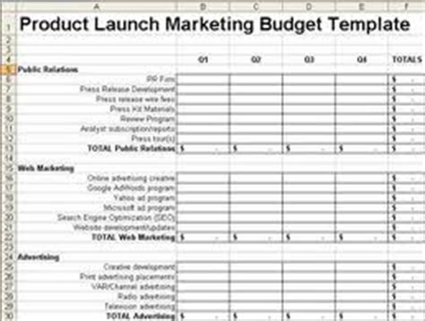 Sle Marketing Budget Caign Budget Template