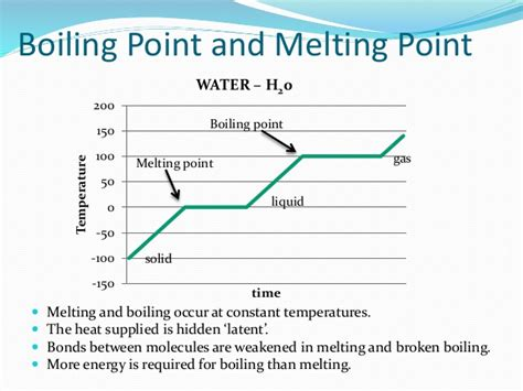 Bond Mba Requirements by 2 4 Form 3 Melting And Boiling