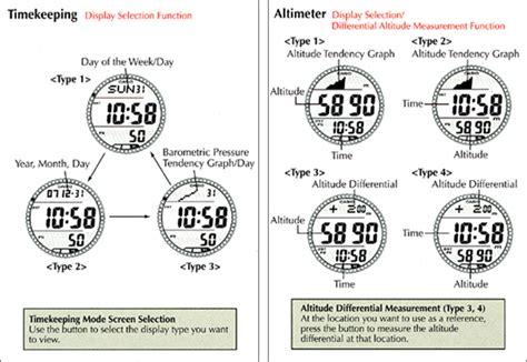 Kualitas Bagus Casio Mtp 1325d Dan Ltp 1325d Original jual protrek prg 110y 1v baru jam tangan terbaru murah lengkap murahgrosir