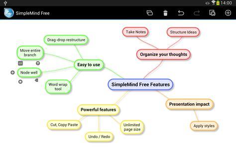 Application De Simplemind Free L Application De Mind Maping Android Mt