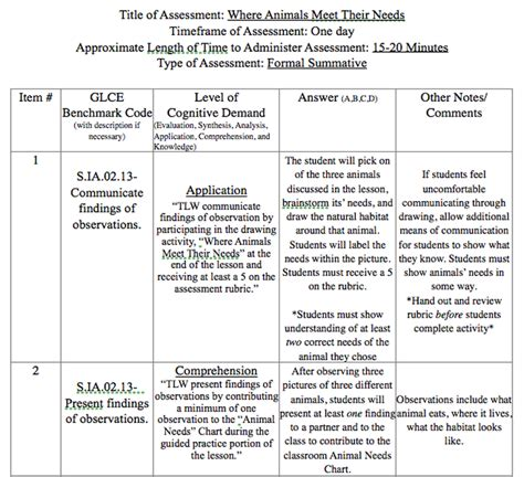 ohio department of education lesson plan template assessment blueprint assessment grading and data profile
