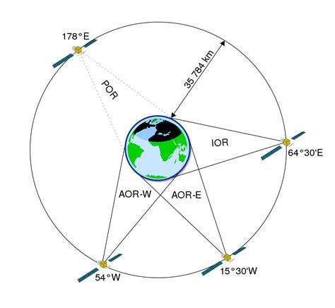 simple mobile locations maritime mobile satellite service