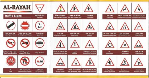 road drivers road signs test www imgkid the image kid has it