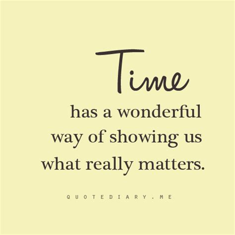 Time Quotes Quotes About Giving Time Quotesgram
