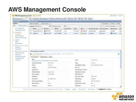 aws management tools aws management console
