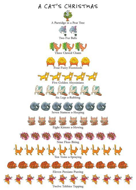 Allport Editions Cat S Christmas 12 Days