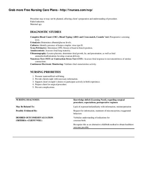 cesarean section nursing diagnosis nursing care plan on cesarean birth