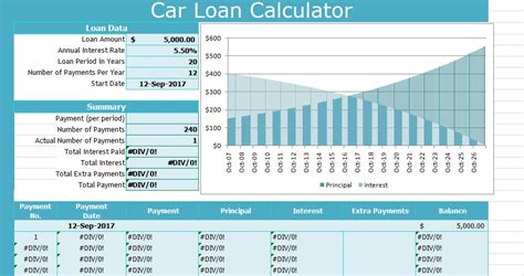 car loan calculator template xlstemplates