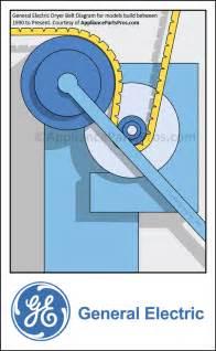 Ge Clothes Dryer Repair Manual Dryer Ge Manual Repair Drying