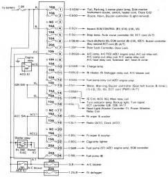 repair guides circuit protection autozone