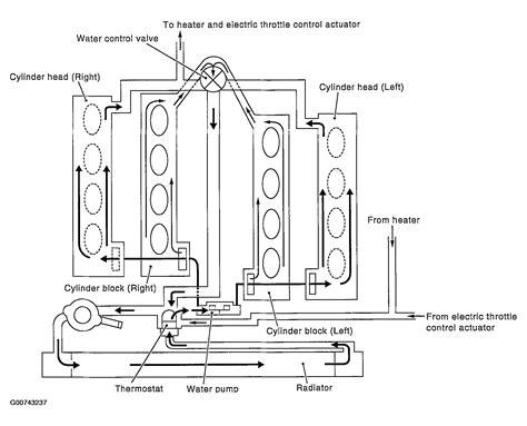 best car repair manuals 1989 pontiac bonneville windshield wipe control service manual diagram motor 2002 infiniti q pdf infiniti q45 wiring harness get free image
