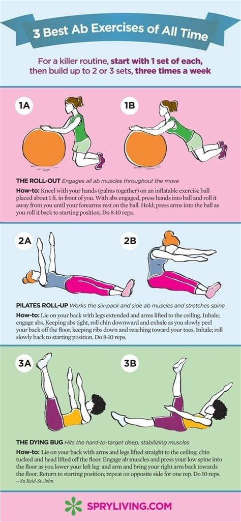 3 best ab exercises of all time pictures photos and images for