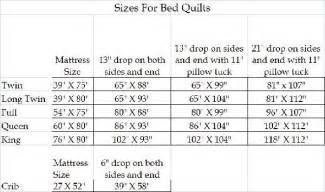 finally a guide for actual quilt sizes rag quilts