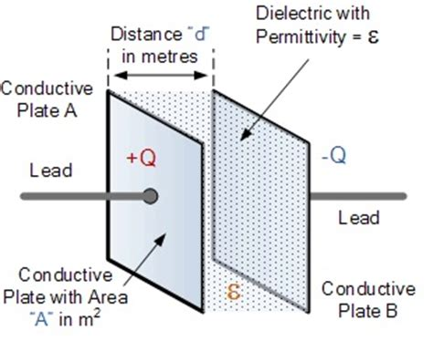 large and small capacitor in parallel capacitor
