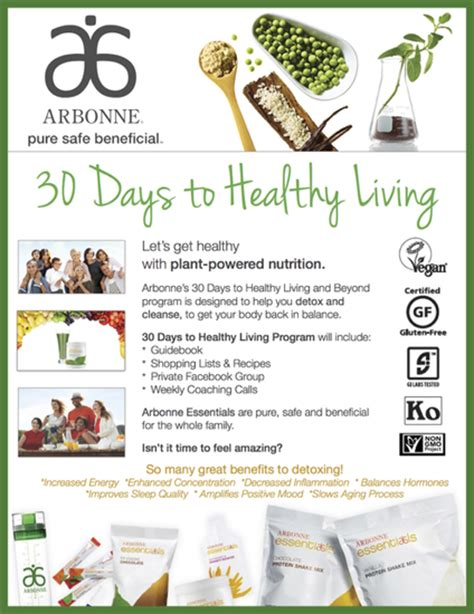 30 Days To Healthy Living Detox by 30 Days To Healthy Living Beyond Smore Newsletters For