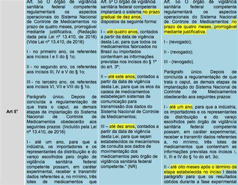 nova lei sobre pa 2016 arquivo para lei n 186 13410 16 farmaceuticas