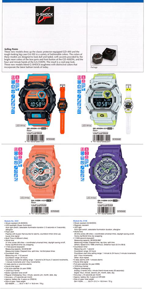 31 G Shock corner products