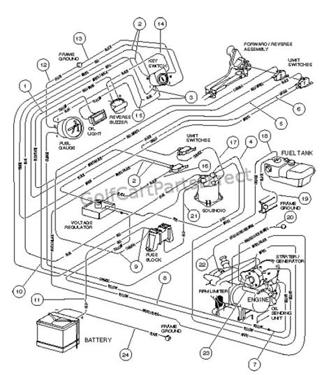 82 club car wiring diagram wiring diagram with description