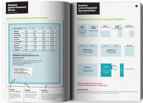 book layout rates ipr open book mockup rate specification industrial