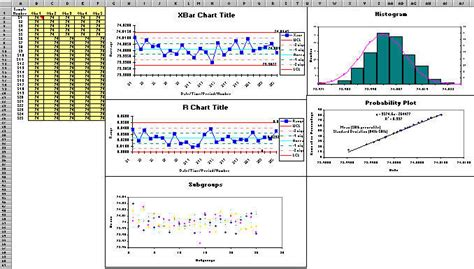 six sigma control chart excel template six sigma for