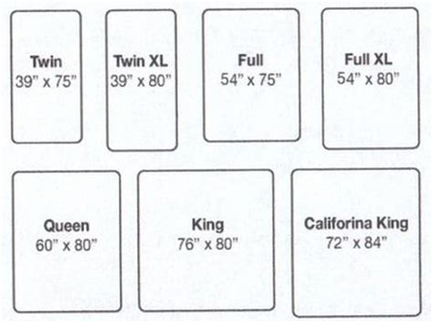 Baby Mattress Size Chart by Mattress Size Chart For The Bedroom Juxtapost
