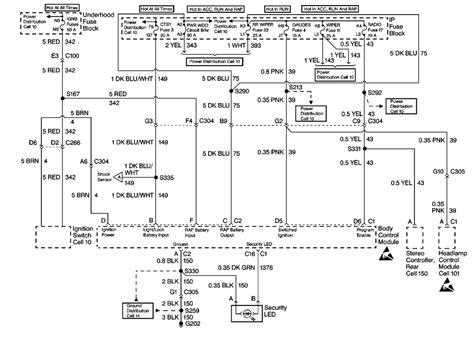 1999 gmc yukon denali wiring diagrams wiring data 1999 gmc yukon denali wiring diagram diagrams auto wiring diagram