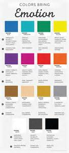colour meaning 17 best ideas about color meanings on pinterest psychology of color color theory and color