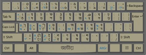 keyboard layout per country bengali input methods wikipedia
