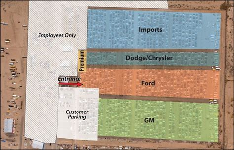 warehouse yard layout u pull pay albuquerque pick and pull a part