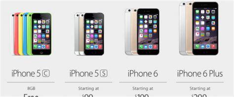 Apple Price Beirut Beiruting Style Iphone 6 Price In Lebanon Dubai And Ksa