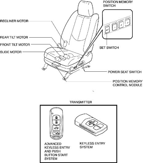 car seat diagram i a 2009 mazda 6 s grand touring we bought this car