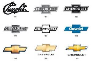 Who Is The Founder Of Chevrolet Chevy Logo History Car Logos And Emblems Logos