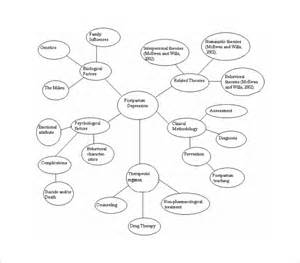 free concept map template sle concept map template 10 free documents in pdf word