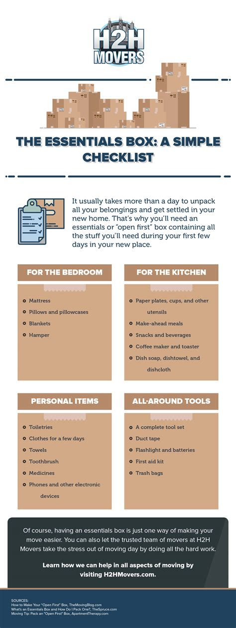 essentials for your first house essentials for first home checklist affordable how to