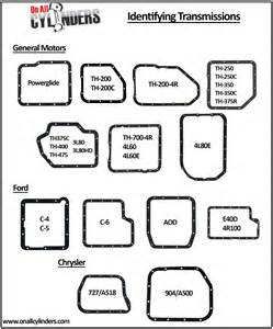 Chevrolet Automatic Transmission Identification Transmission Match How To Visually Identify An Automatic
