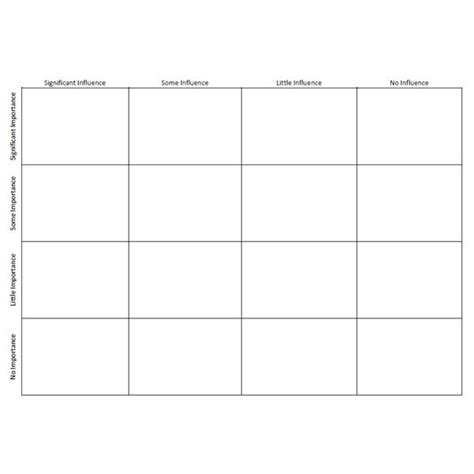 3 Great Exles Of A Stakeholder Analysis Matrix Project Management Grid Template
