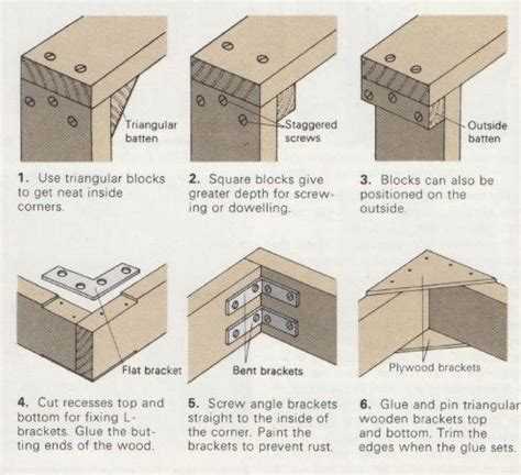 how to connect two beds to make a king 3 way joints 6 ways to make corners woodworking