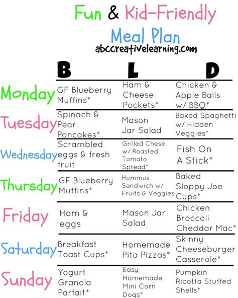 printable meal planner for toddlers fun and kid friendly meal plan free printable meals and